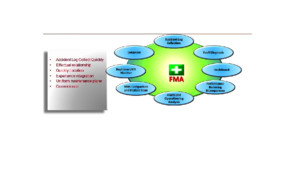 Huawei FMA Tools Introduction